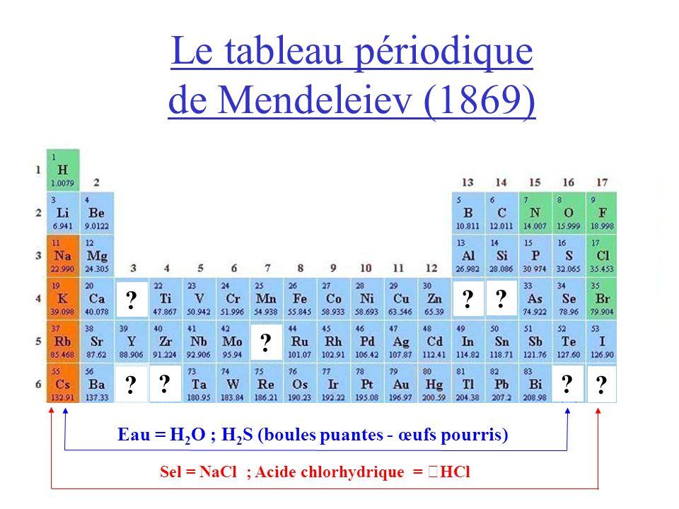 Le tableau périodique de Mendeleiev (1869)