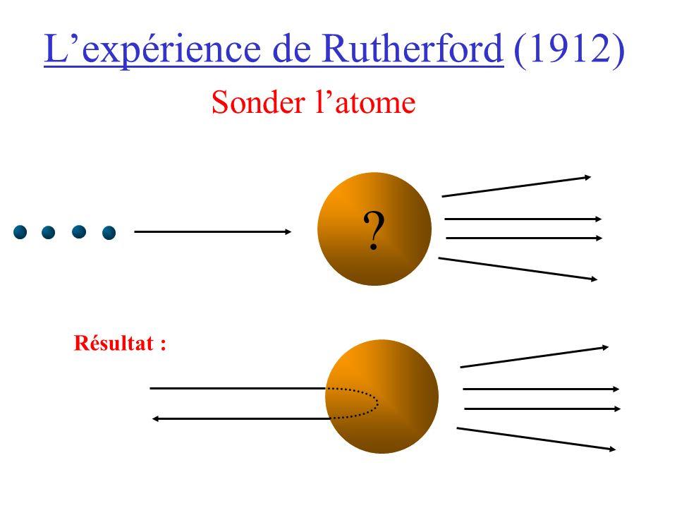 L'expérience de Rutherford (1912)