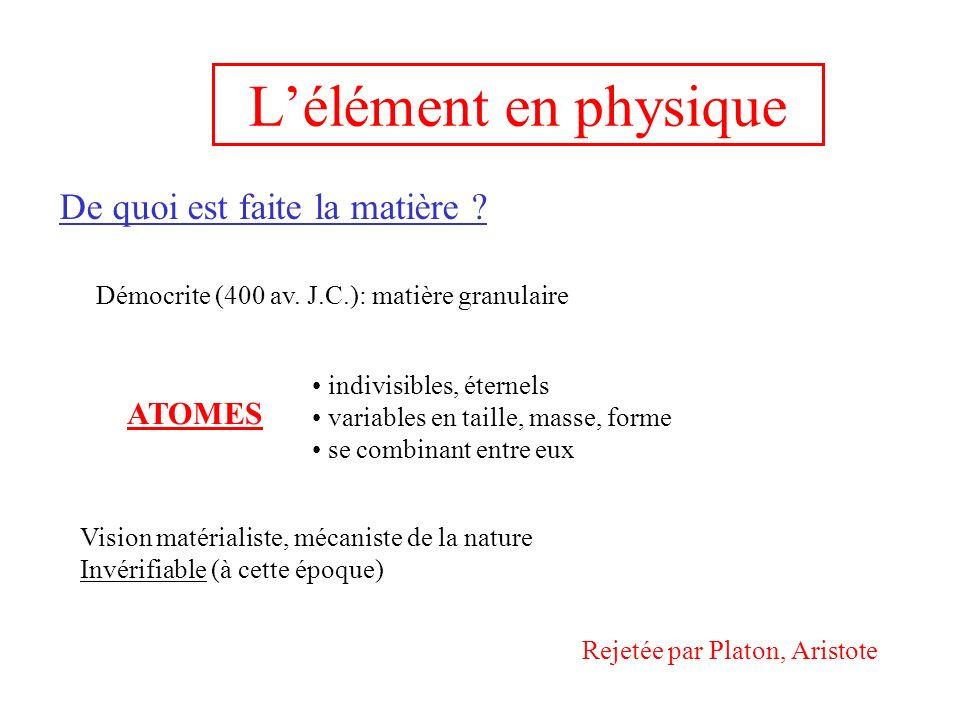 L'élément en physique De quoi est faite la matière ATOMES
