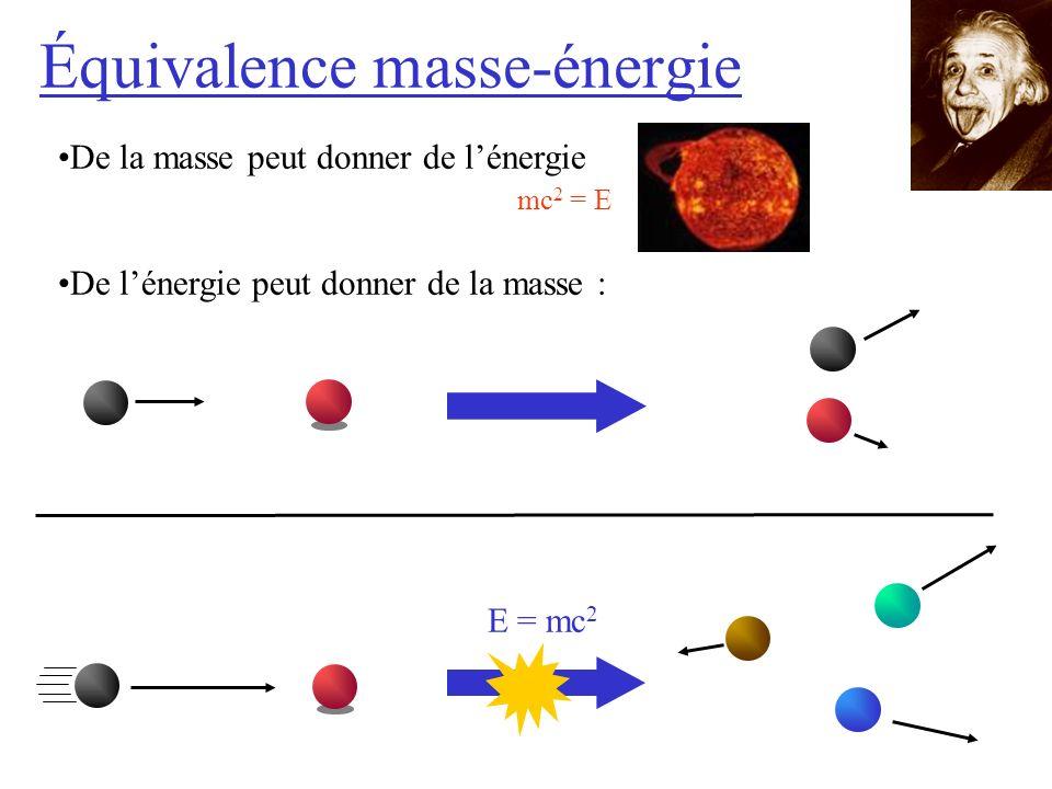 Équivalence masse-énergie