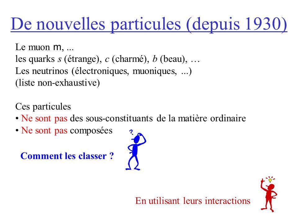 De nouvelles particules (depuis 1930)