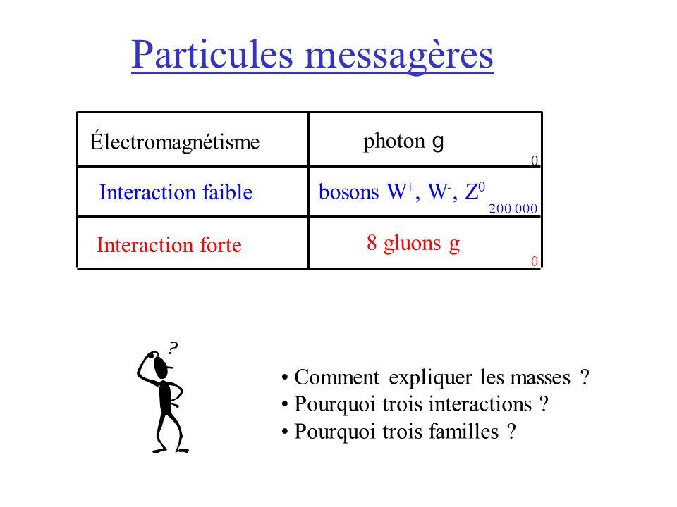 Particules messagères