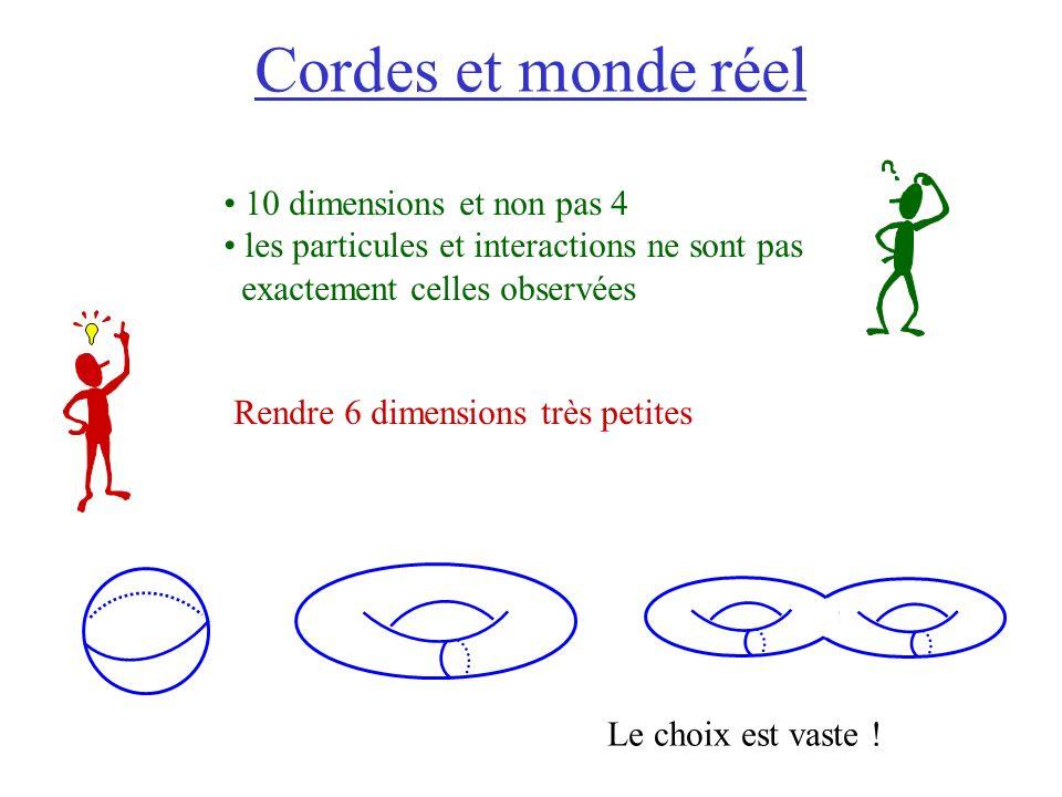 Cordes et monde réel 10 dimensions et non pas 4