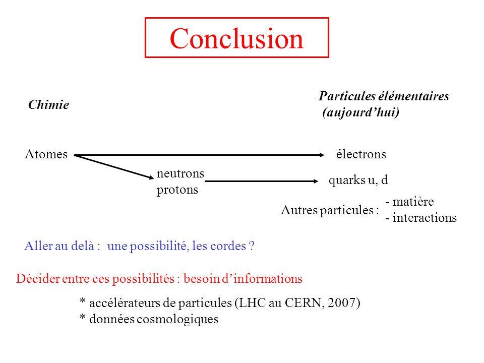 Conclusion Particules élémentaires Chimie (aujourd'hui) Atomes