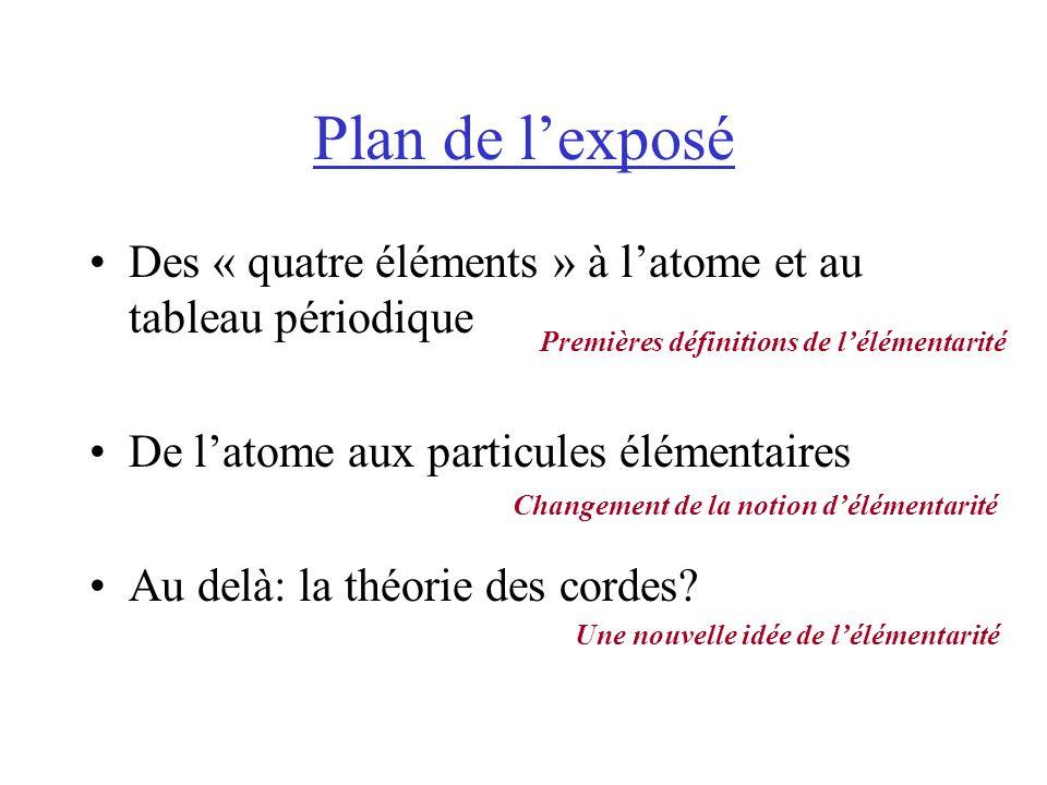 Plan de l'exposé Des « quatre éléments » à l'atome et au tableau périodique. De l'atome aux particules élémentaires.