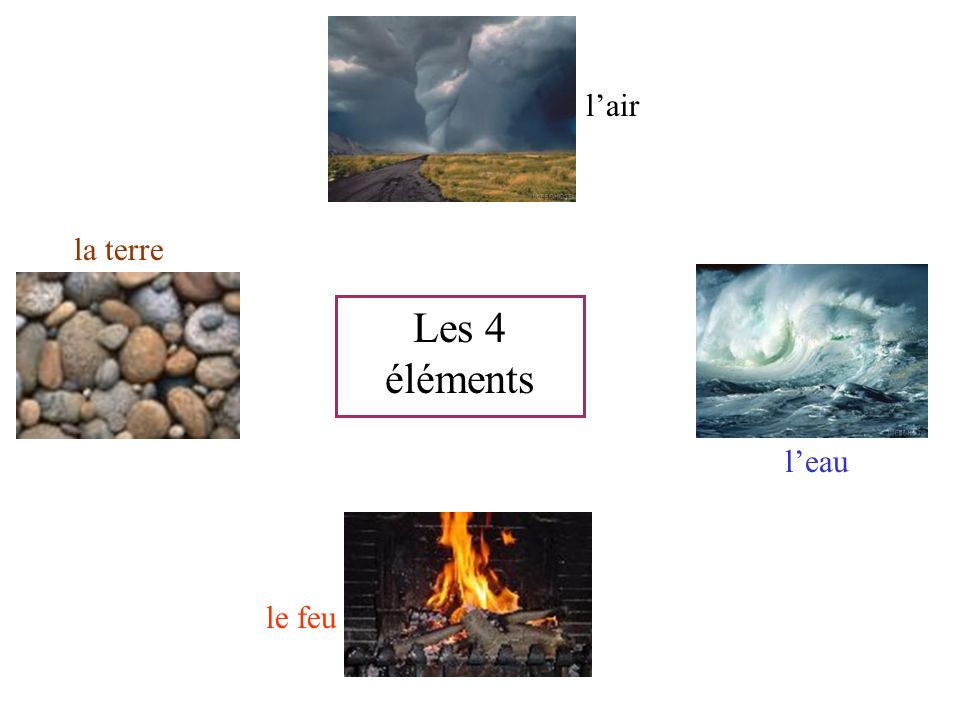 l'air la terre Les 4 éléments l'eau le feu