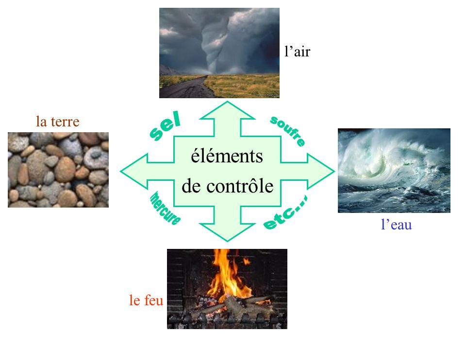 soufre mercure éléments de contrôle sel l'air la terre etc... l'eau