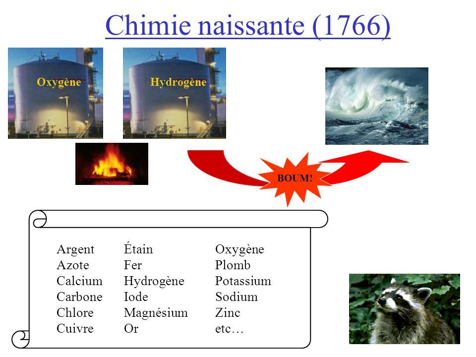 Chimie naissante (1766) Argent Azote Calcium Carbone Chlore Cuivre