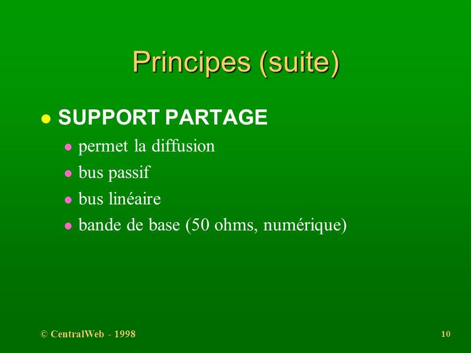 Principes (suite) SUPPORT PARTAGE permet la diffusion bus passif