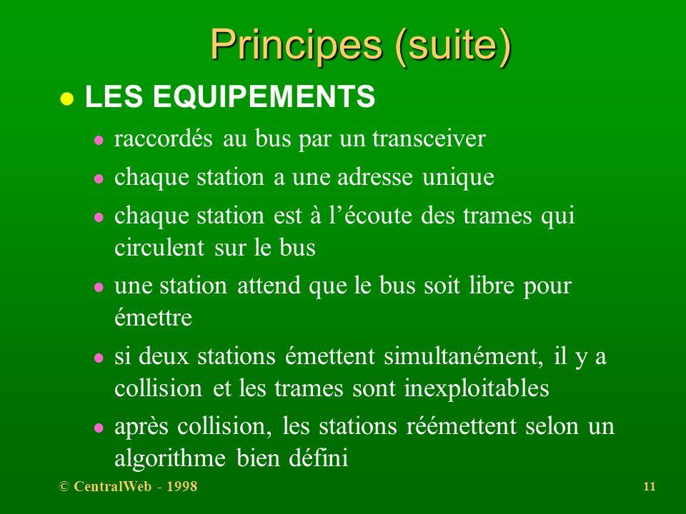 Principes (suite) LES EQUIPEMENTS raccordés au bus par un transceiver