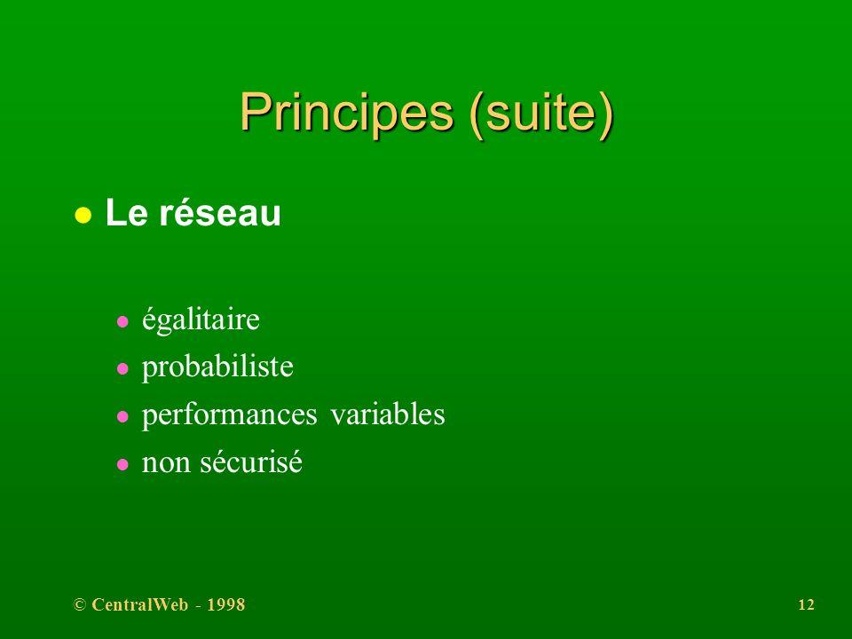 Principes (suite) Le réseau égalitaire probabiliste