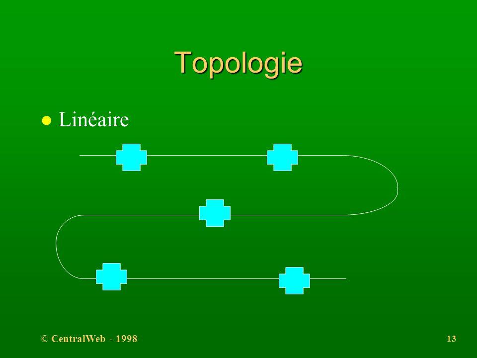 Topologie Linéaire © CentralWeb - 1998 Ph. Gautier