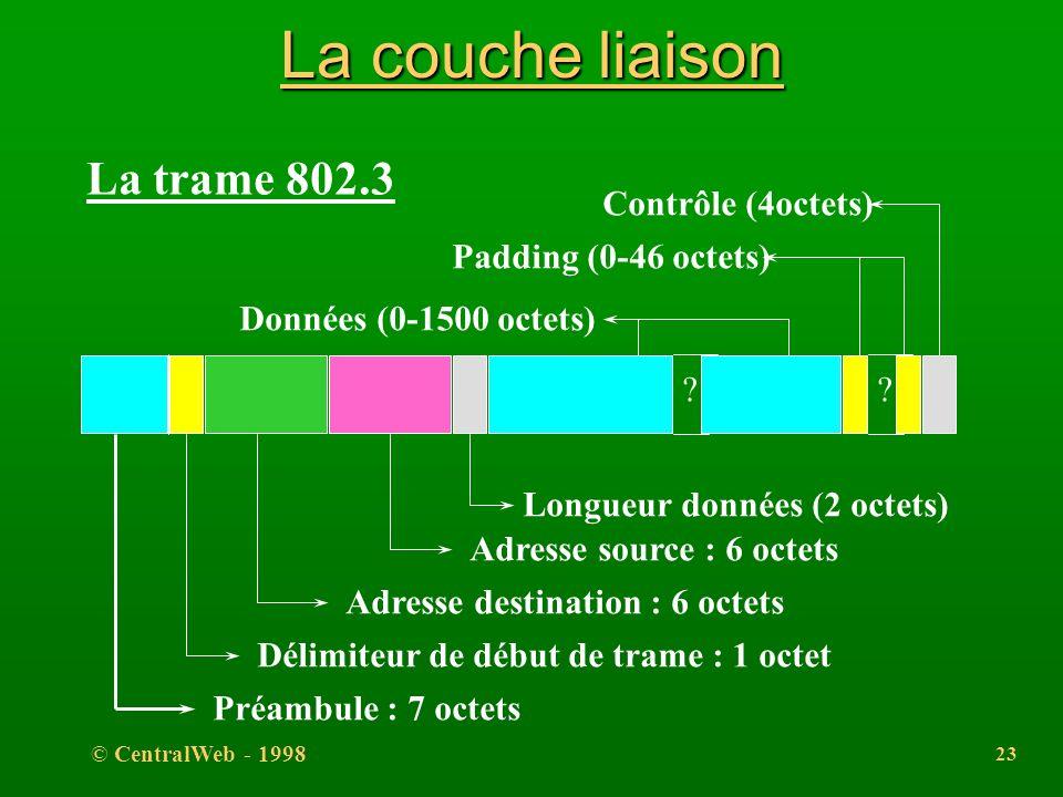 La couche liaison La trame 802.3 Contrôle (4octets)