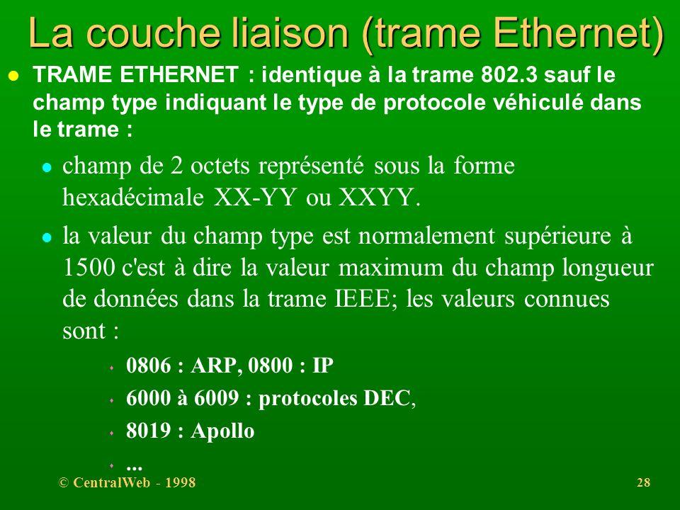 La couche liaison (trame Ethernet)