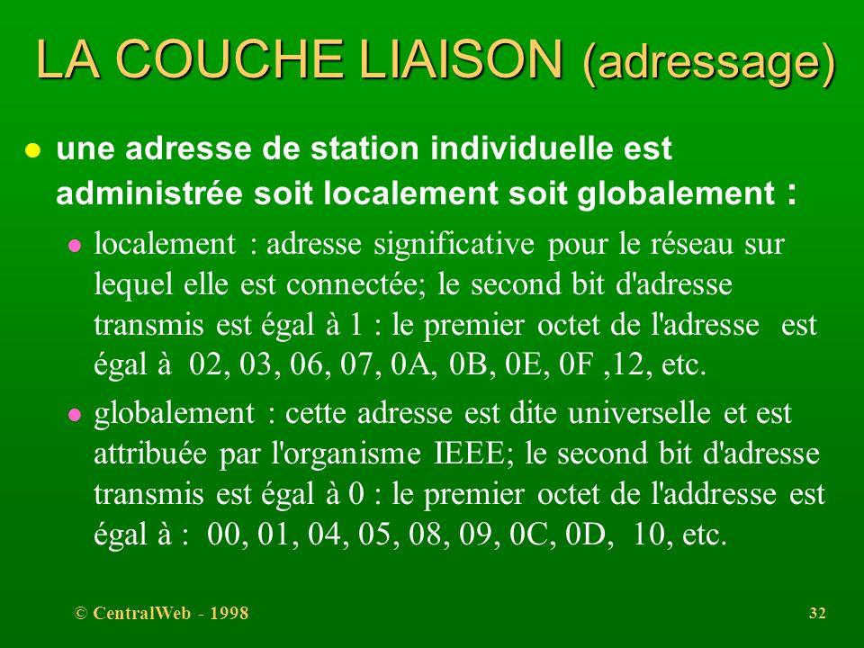LA COUCHE LIAISON (adressage)
