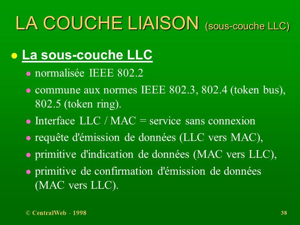 LA COUCHE LIAISON (sous-couche LLC)