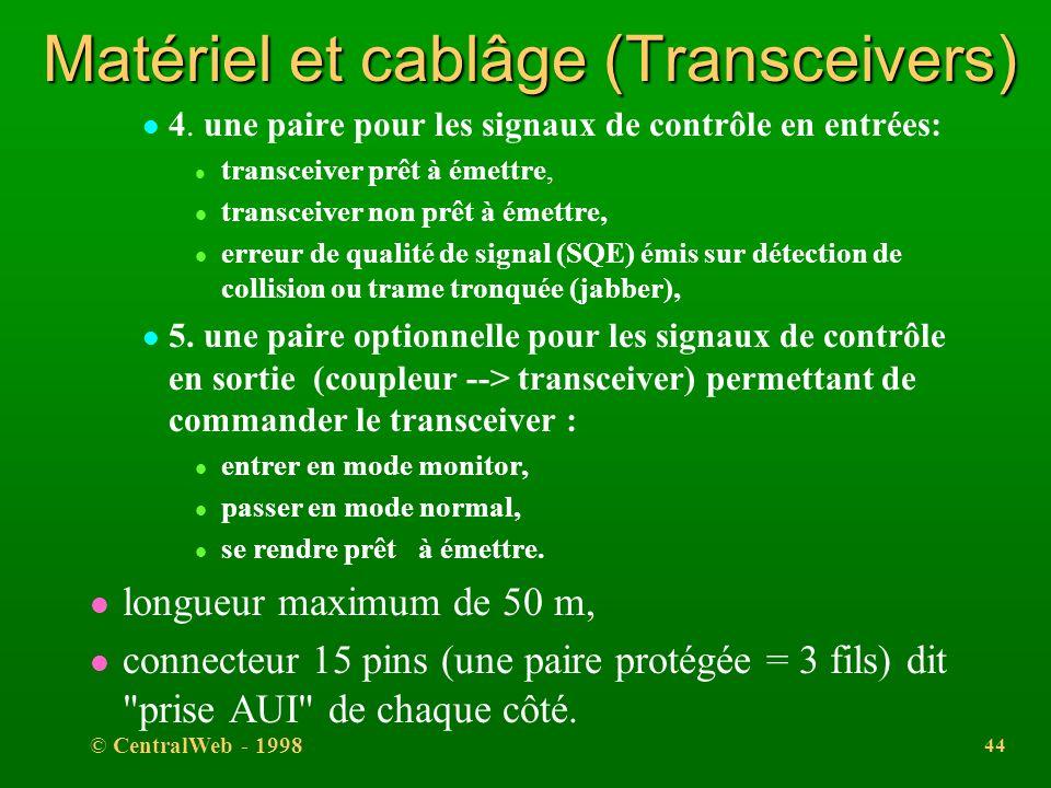 Matériel et cablâge (Transceivers)