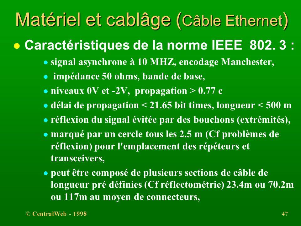 Matériel et cablâge (Câble Ethernet)