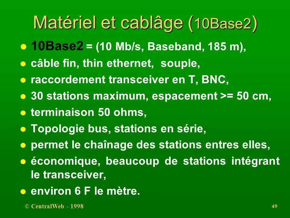 Matériel et cablâge (10Base2)