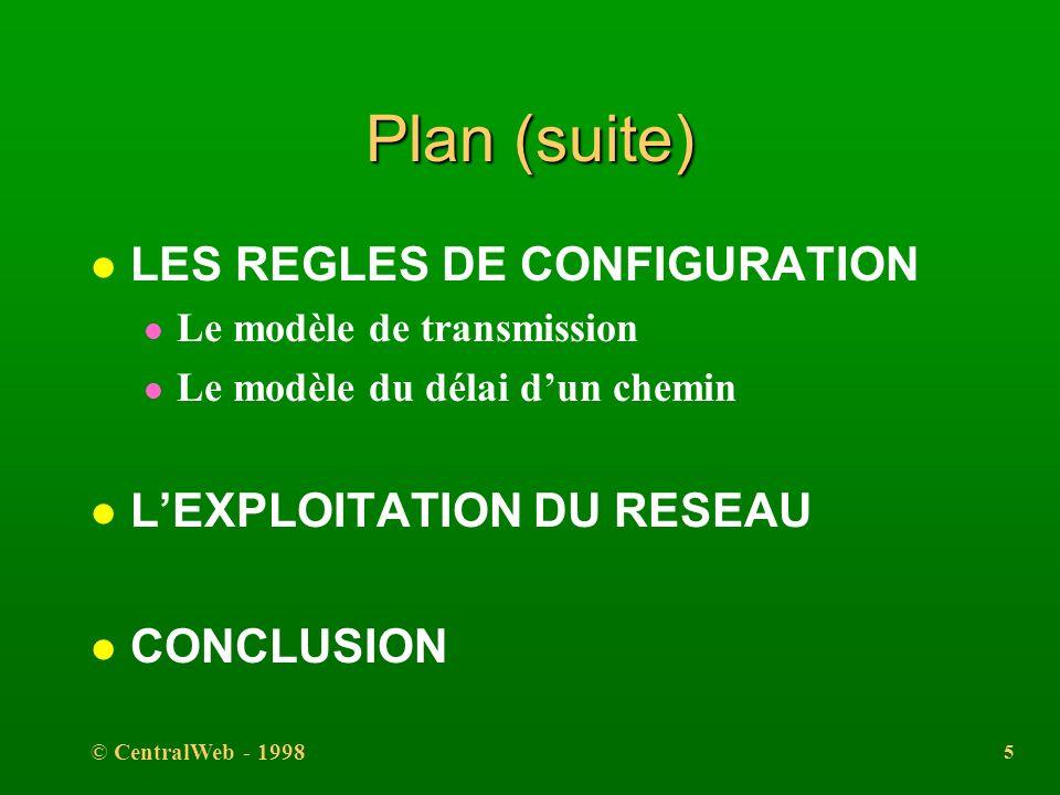 Plan (suite) LES REGLES DE CONFIGURATION L'EXPLOITATION DU RESEAU