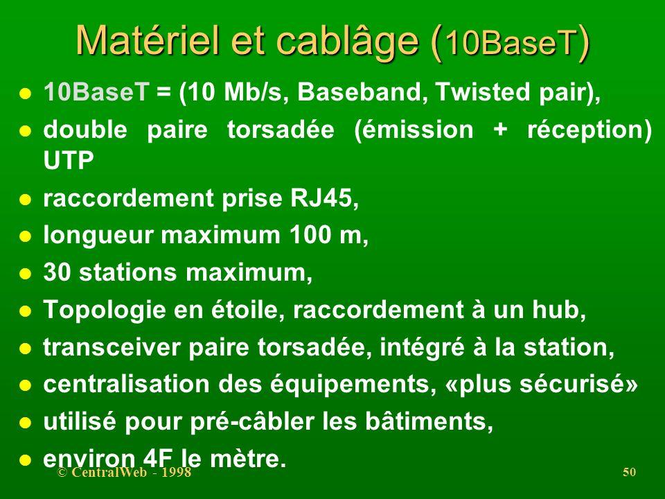 Matériel et cablâge (10BaseT)