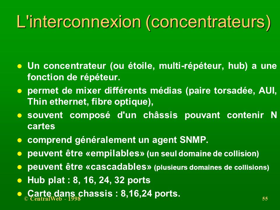 L interconnexion (concentrateurs)