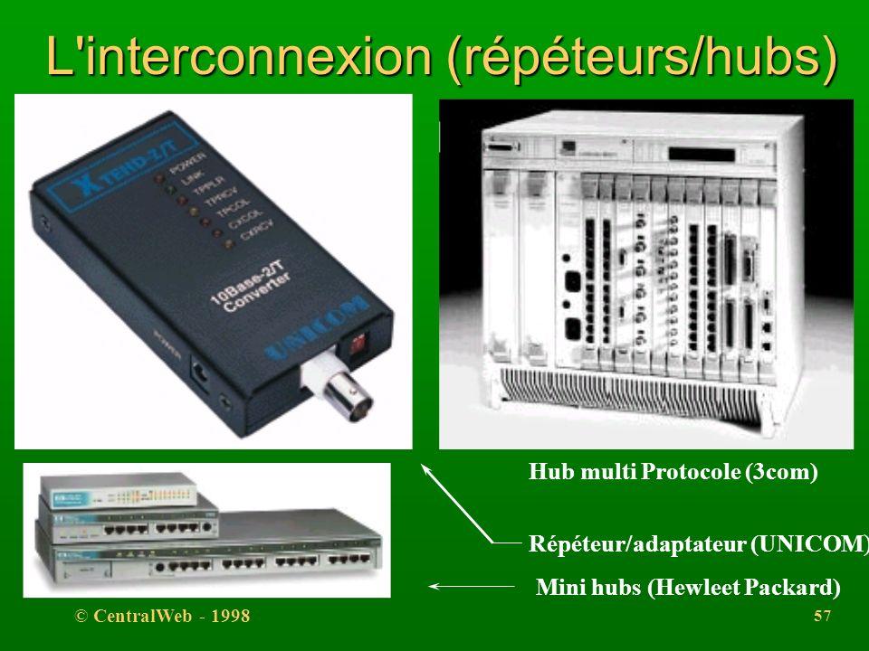L interconnexion (répéteurs/hubs)