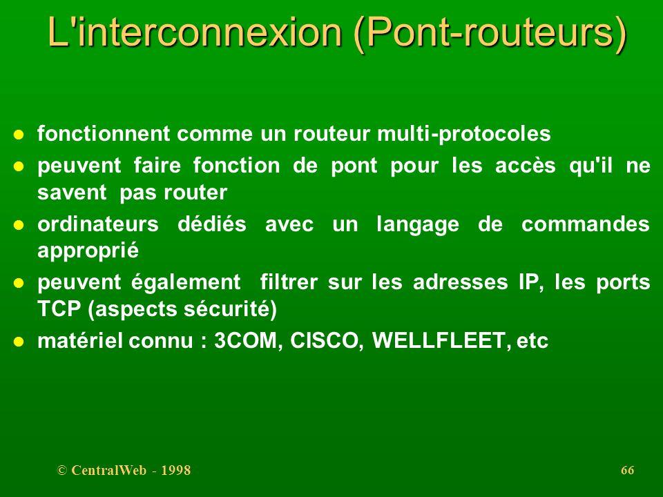 L interconnexion (Pont-routeurs)
