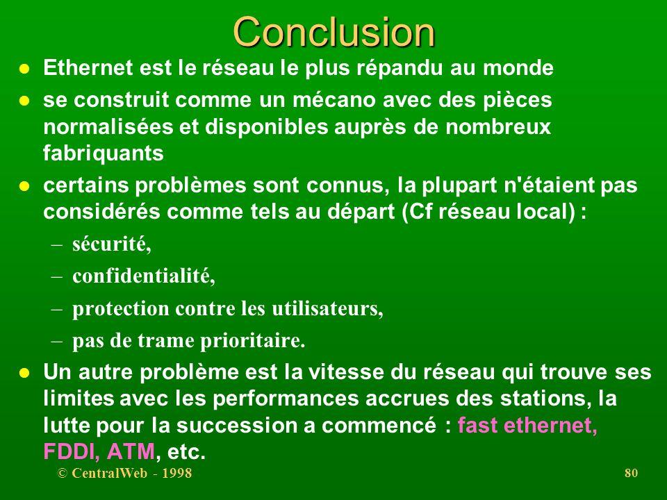 Conclusion Ethernet est le réseau le plus répandu au monde