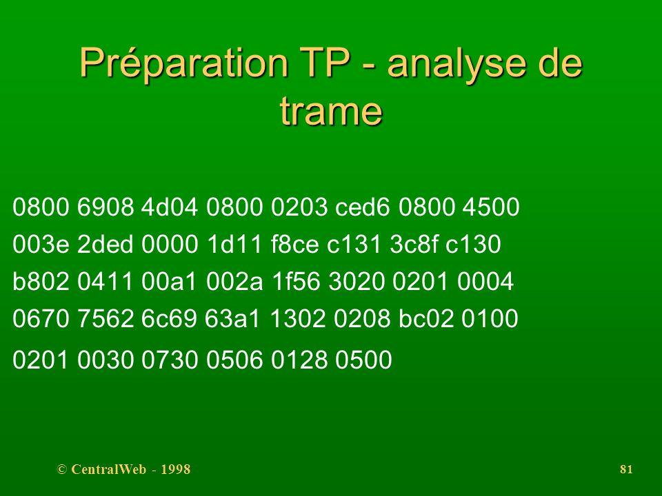 Préparation TP - analyse de trame