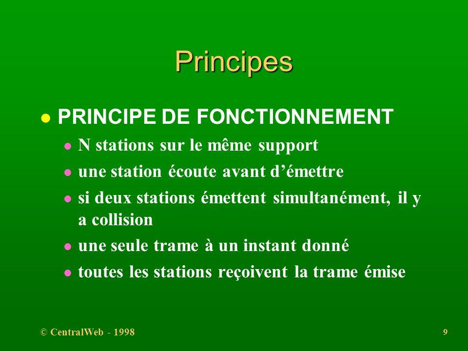 Principes PRINCIPE DE FONCTIONNEMENT N stations sur le même support