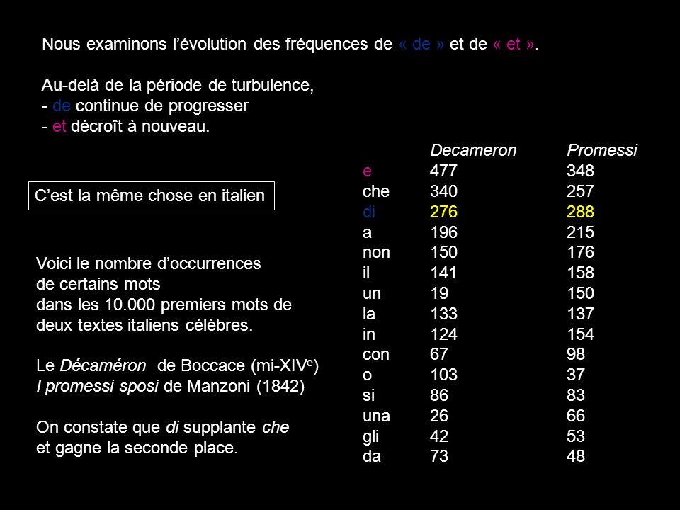 Nous examinons l'évolution des fréquences de « de » et de « et ».