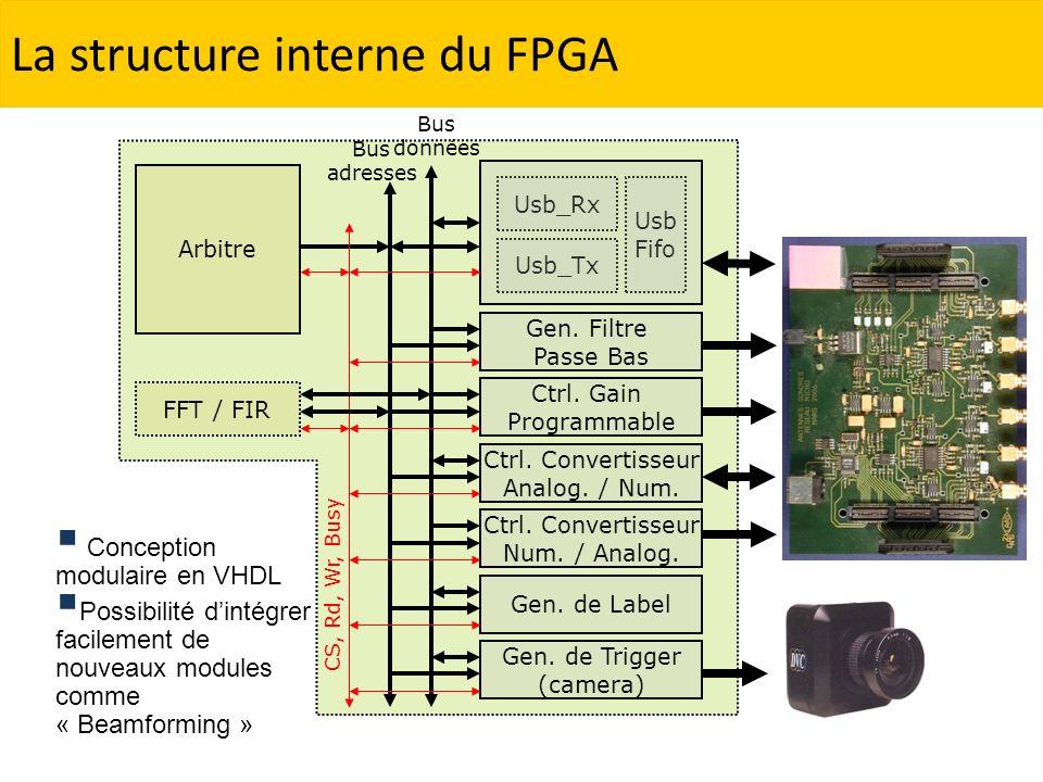 La structure interne du FPGA