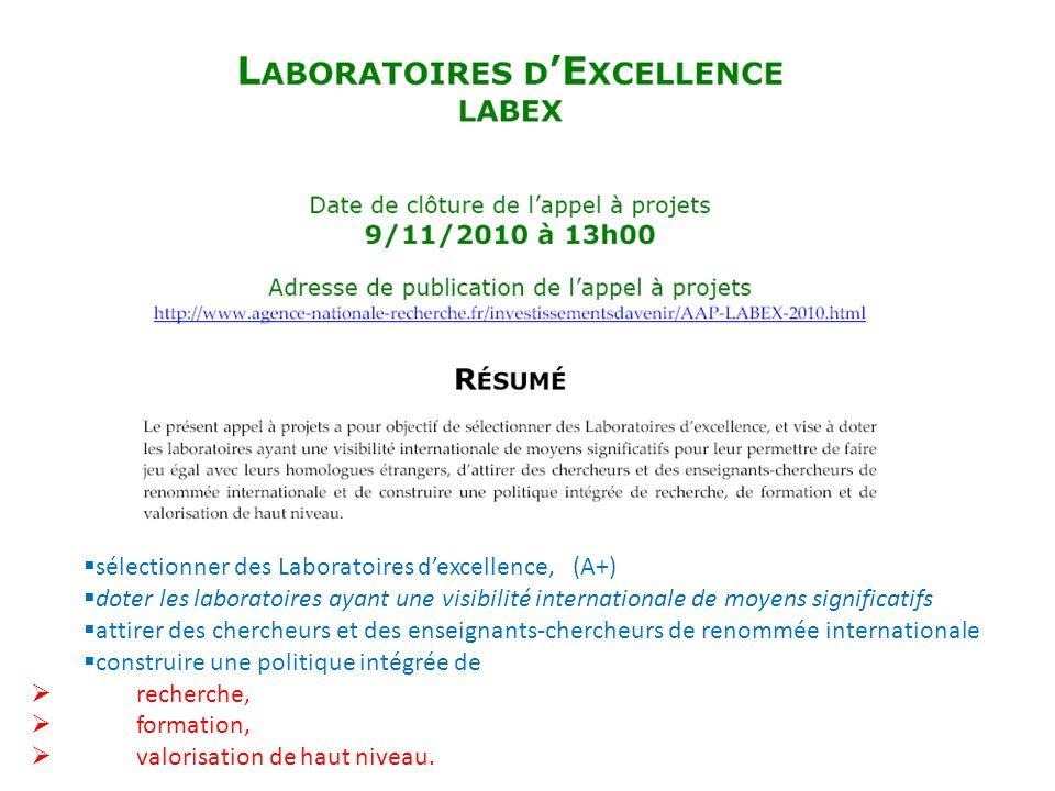 sélectionner des Laboratoires d'excellence, (A+)