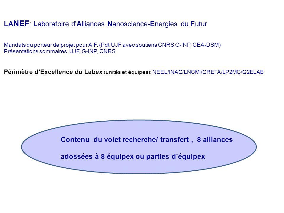 Contenu du volet recherche/ transfert , 8 alliances