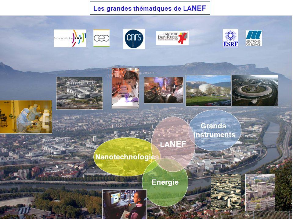 Les grandes thématiques de LANEF