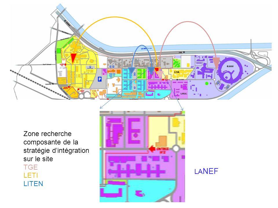 Zone recherche composante de la stratégie d'intégration sur le site TGE LETI LITEN LANEF