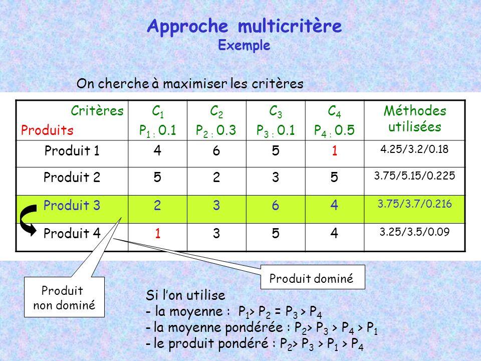 Approche multicritère