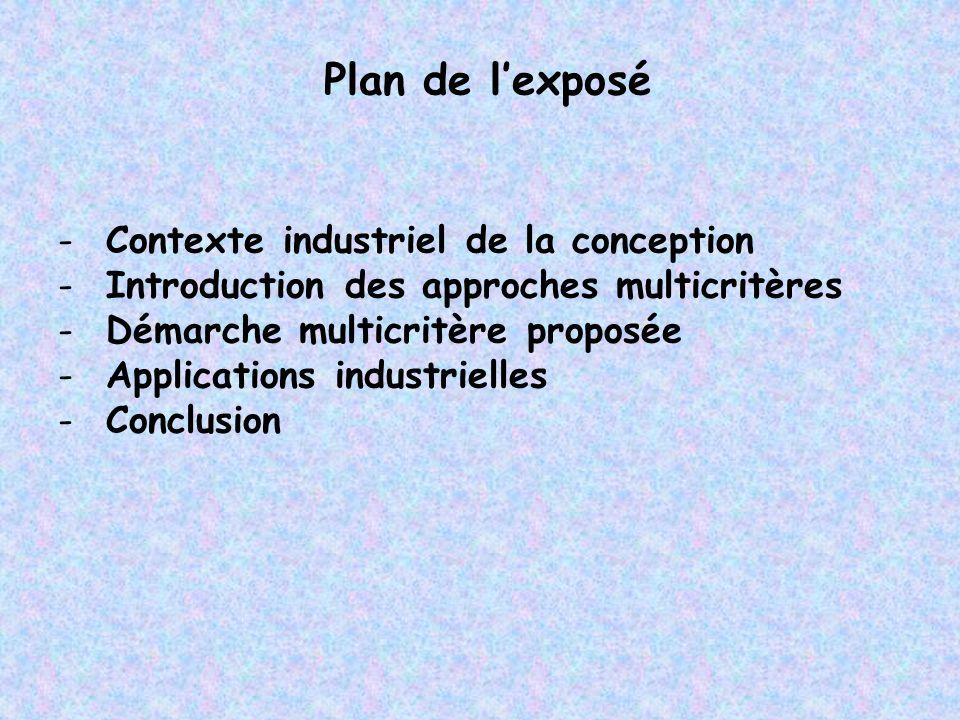Plan de l'exposé Contexte industriel de la conception