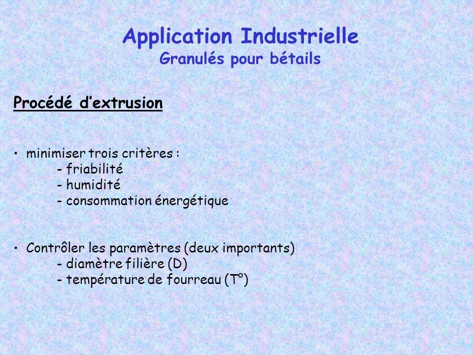 Application Industrielle Granulés pour bétails