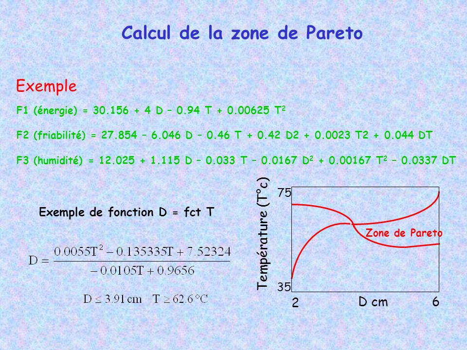 Calcul de la zone de Pareto