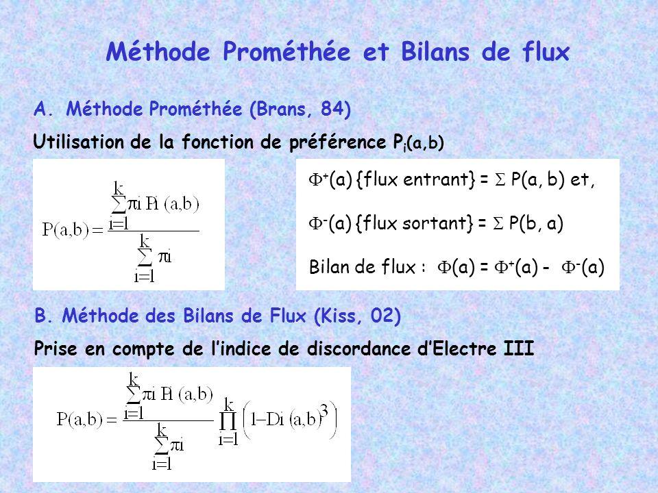 Méthode Prométhée et Bilans de flux