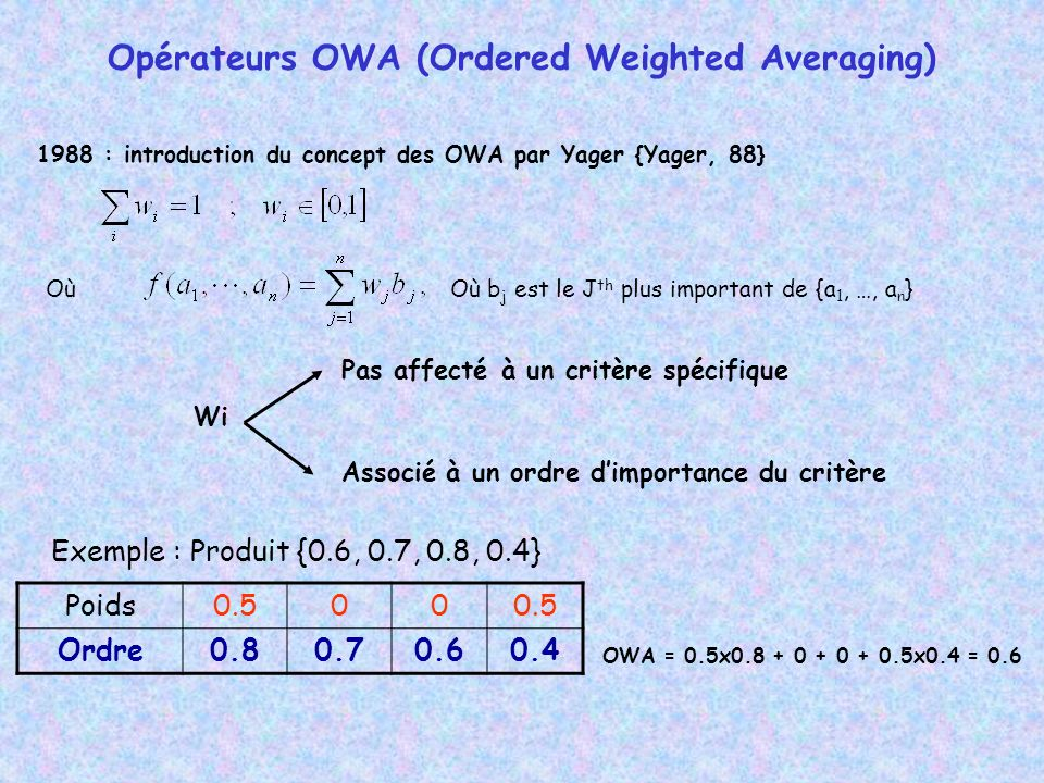 Opérateurs OWA (Ordered Weighted Averaging)