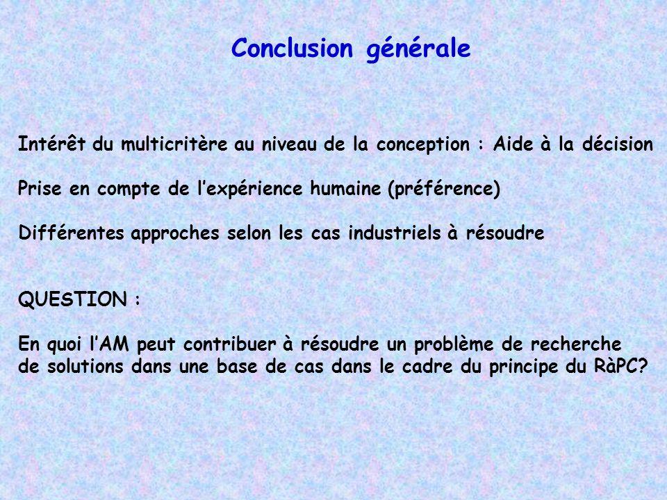 Conclusion générale Intérêt du multicritère au niveau de la conception : Aide à la décision. Prise en compte de l'expérience humaine (préférence)