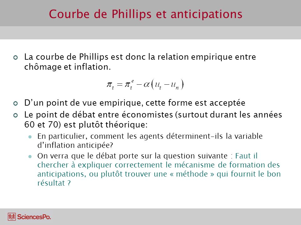Courbe de Phillips et anticipations