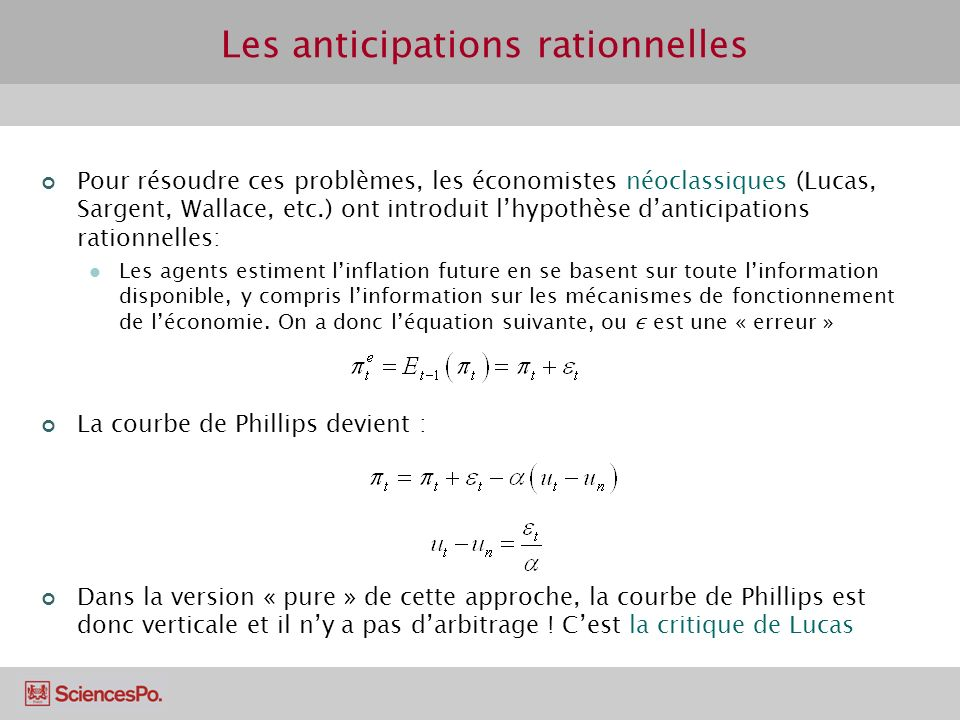 Les anticipations rationnelles