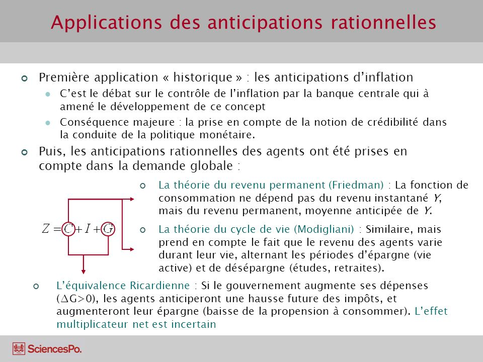 Applications des anticipations rationnelles
