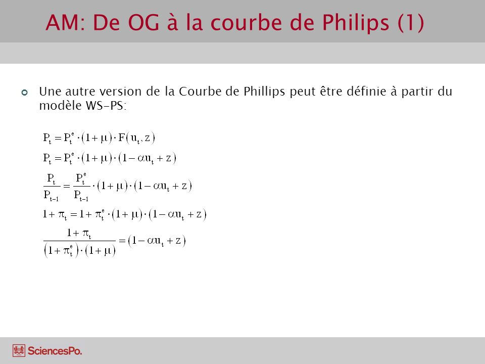 AM: De OG à la courbe de Philips (1)