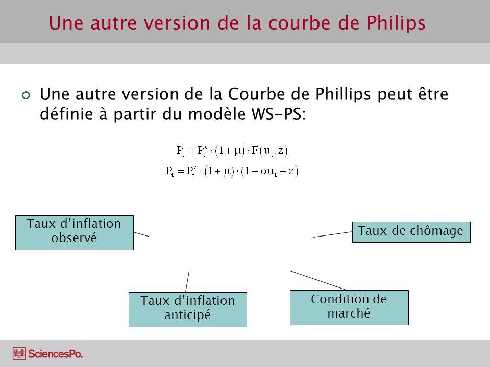 Une autre version de la courbe de Philips