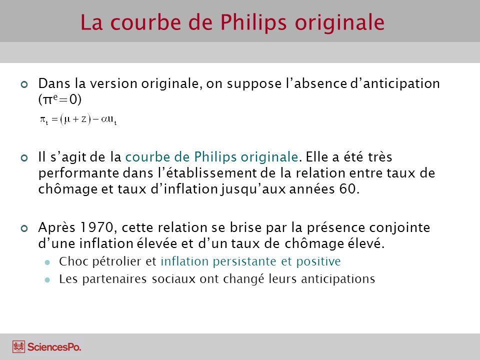 La courbe de Philips originale